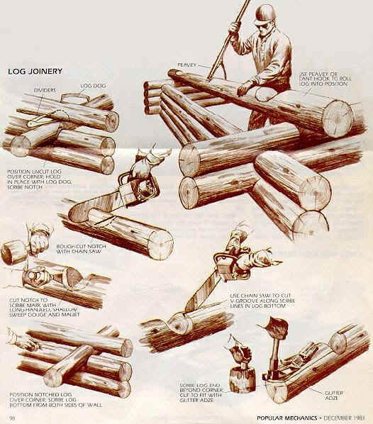 How to Build Log Cabin