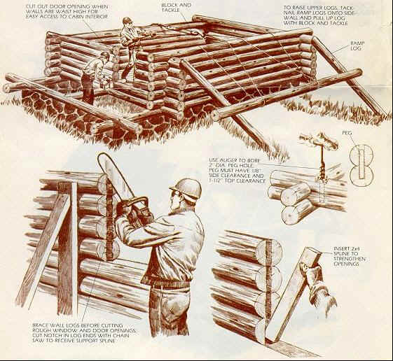 Log Cabin Design Ideas how to build log cabin with a very simple way you might be wondering about the way to build the log cabin easily and simply httplovelybuildin As You Move Up The Walls Alternate Each Successive Log So That Their Smaller Tapered Ends Are Not All On One End Of The Wall Once The Logs Reach Waist