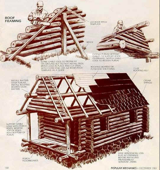 The Outlands Build Your Own Log Cabin